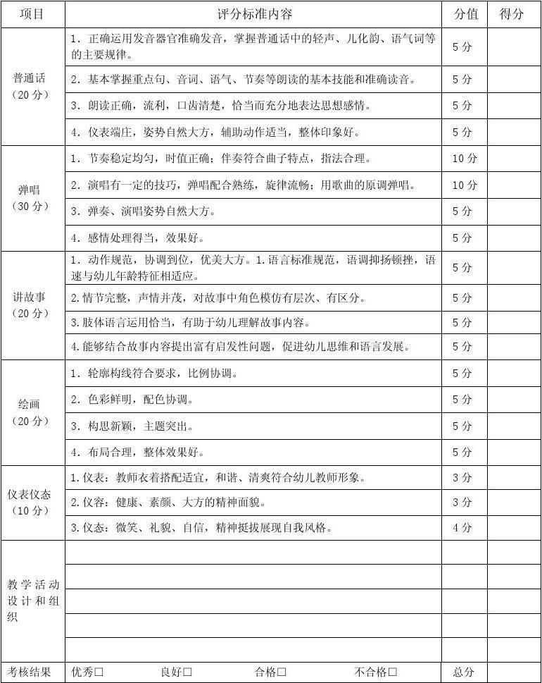 幼儿园区域评比表_幼儿园教师基本功评分表_文档下载
