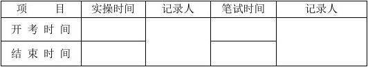 北京二手车评估师高级实操试题A