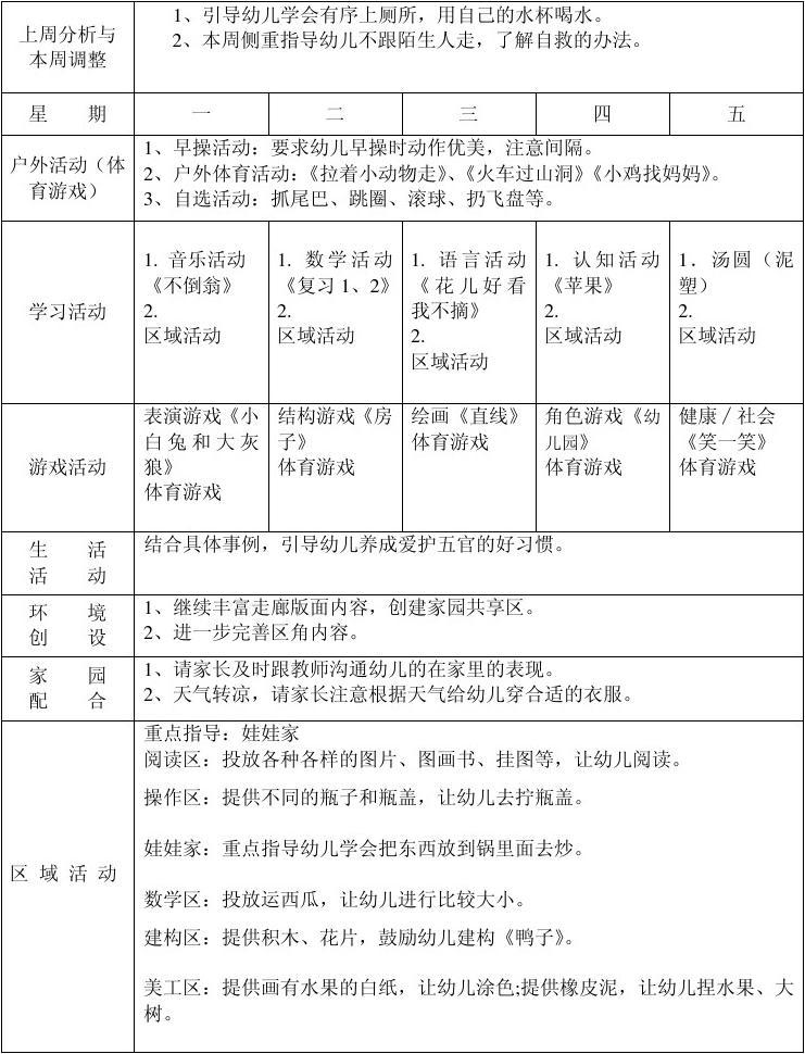 幼儿园中班月计划表_三中文成幼儿园周计划与教案电子版_word文档在线阅读与下载 ...