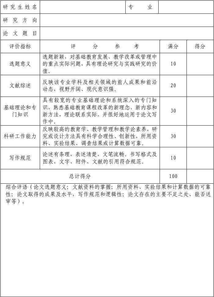 贵州师范大学教育硕士专业学位论文指导教师评阅意见书