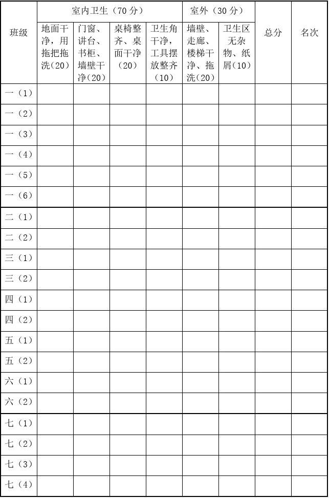 学校卫生检查评分表