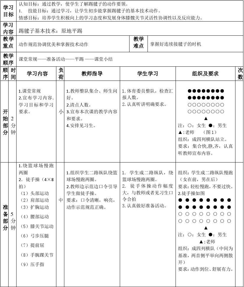 二年级踢毽子体育教案(王占东)第四周_word文