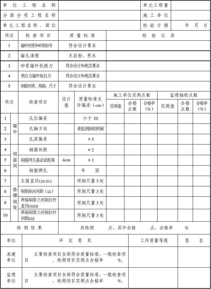 安徽省水利水电工程建设工法关键技术鉴定管理办法(试行)