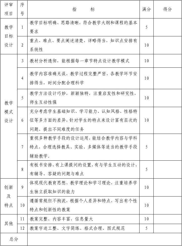 广州华立科技职业技术学院优秀教案评分表图片