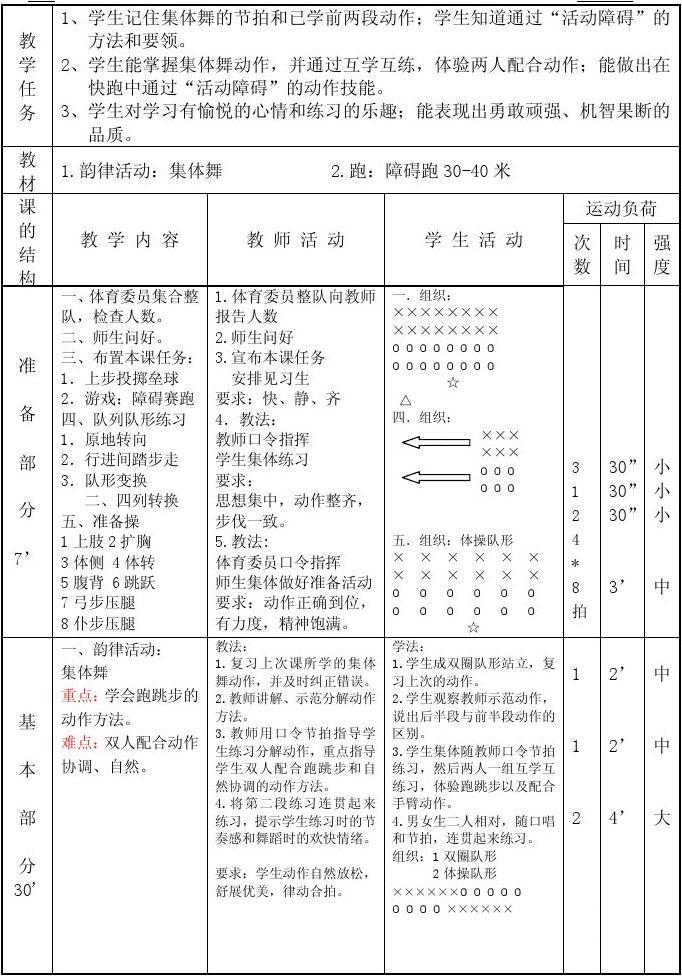 1.韵律活动:集体舞            2.跑:障碍跑30-40米