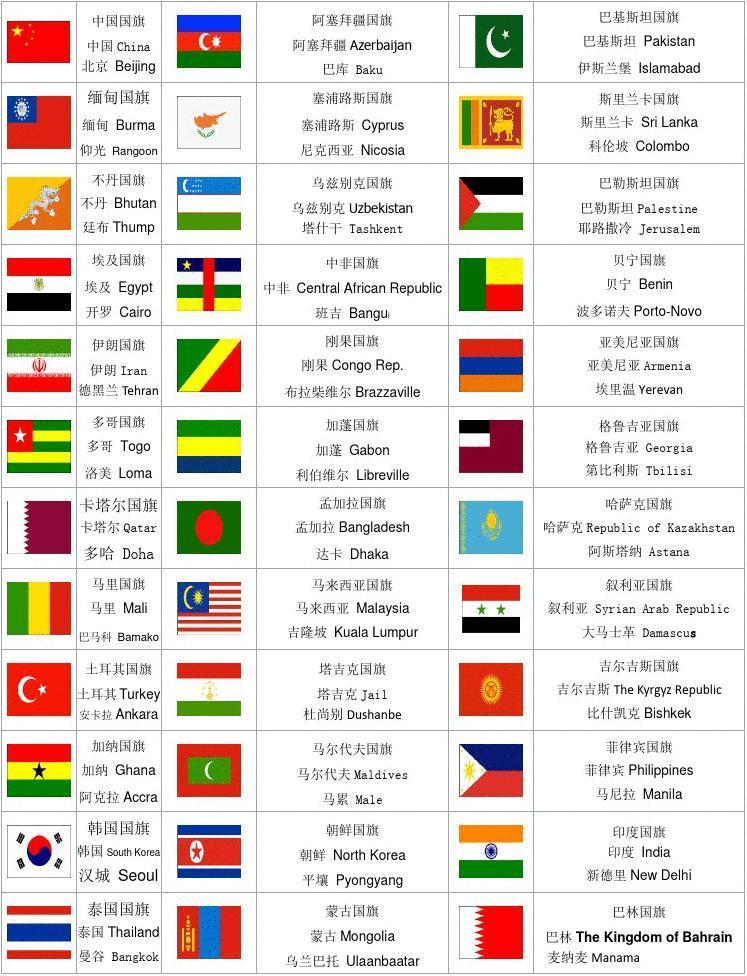 全世界的英文_世界各国国旗图片以及国家与首都的中英文对照_word文档在线阅读 ...