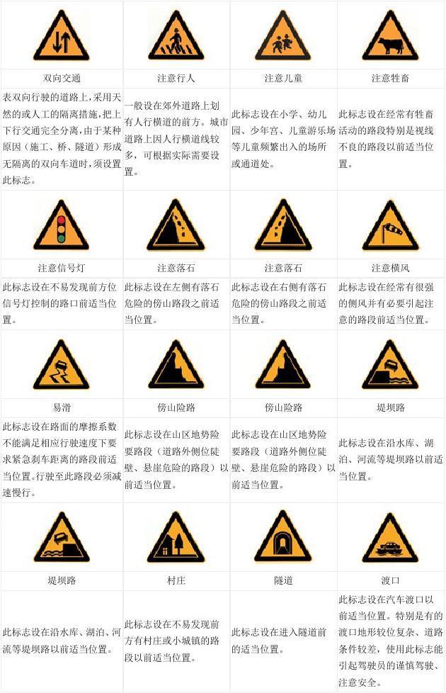 道路交通标线和桥梁组织标志资料v标线图解布置图图片