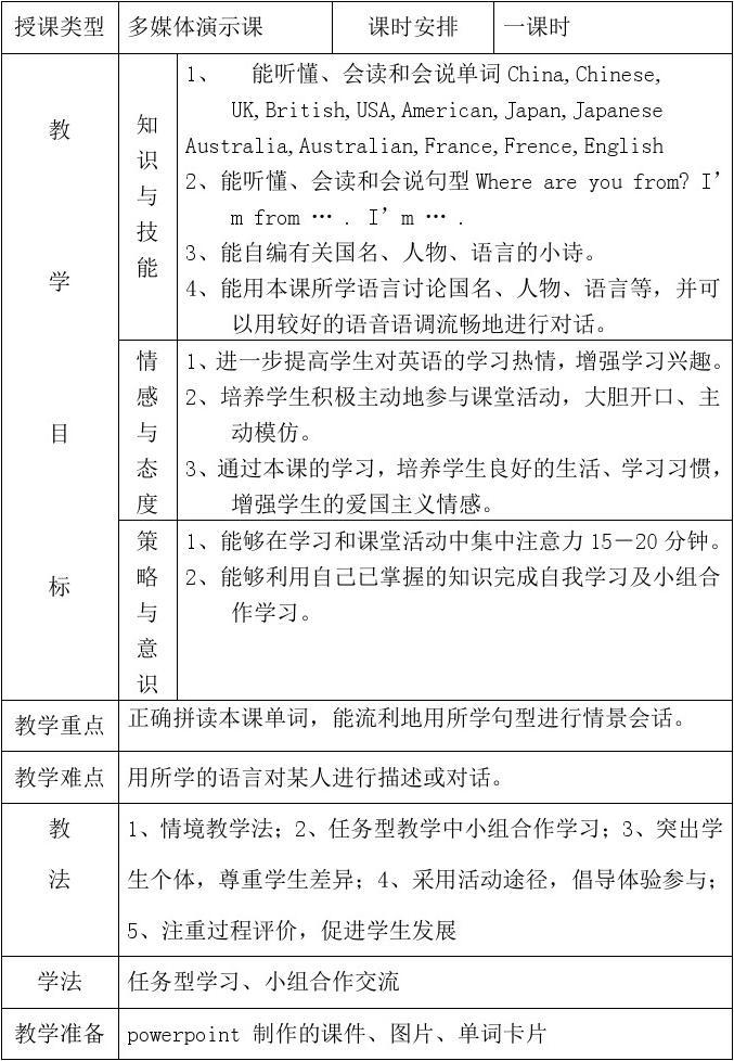 初中英語教學v初中文檔_word初中在線閱讀與下班風模板圖片