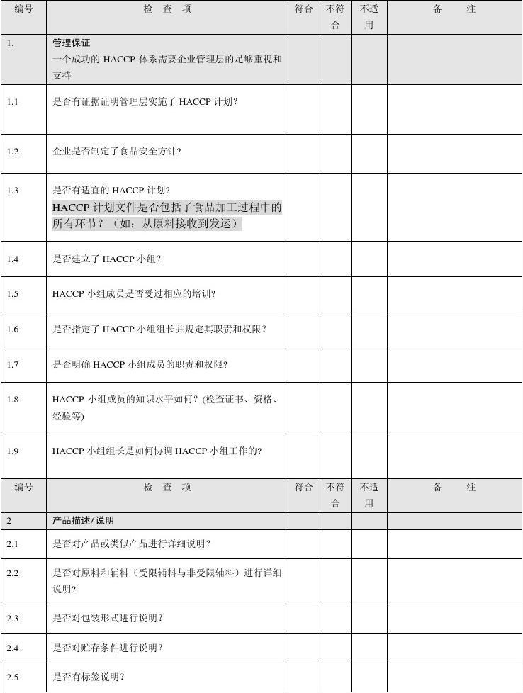 HACCP内审核查表
