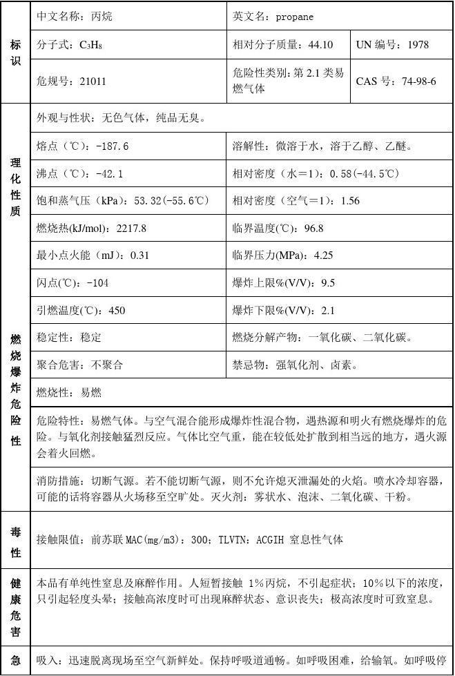 环氧油漆_丙烷安全技术说明书(MSDS)_文档下载