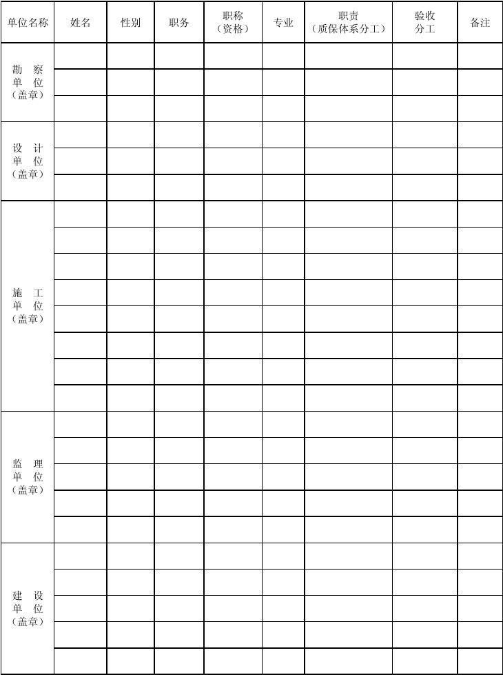 验收组人员组成情况表(表七)