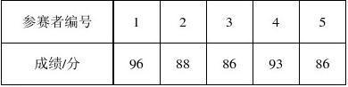 广东省深圳市九年级中考19题专项训练14