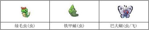 口袋妖怪白金2图鉴_口袋妖怪1~721图鉴_word文档在线阅读与下载_文档网