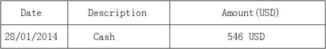 印度住宿发票(2014.02.11)