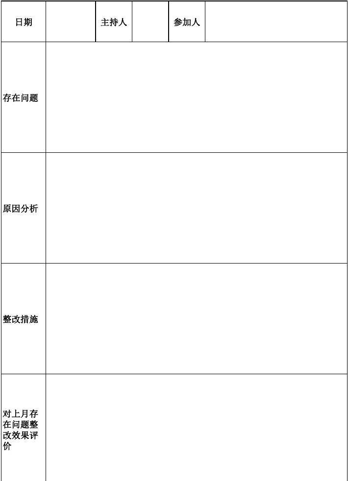 科室护理质控小组_每月科室质控会议记录_文档下载