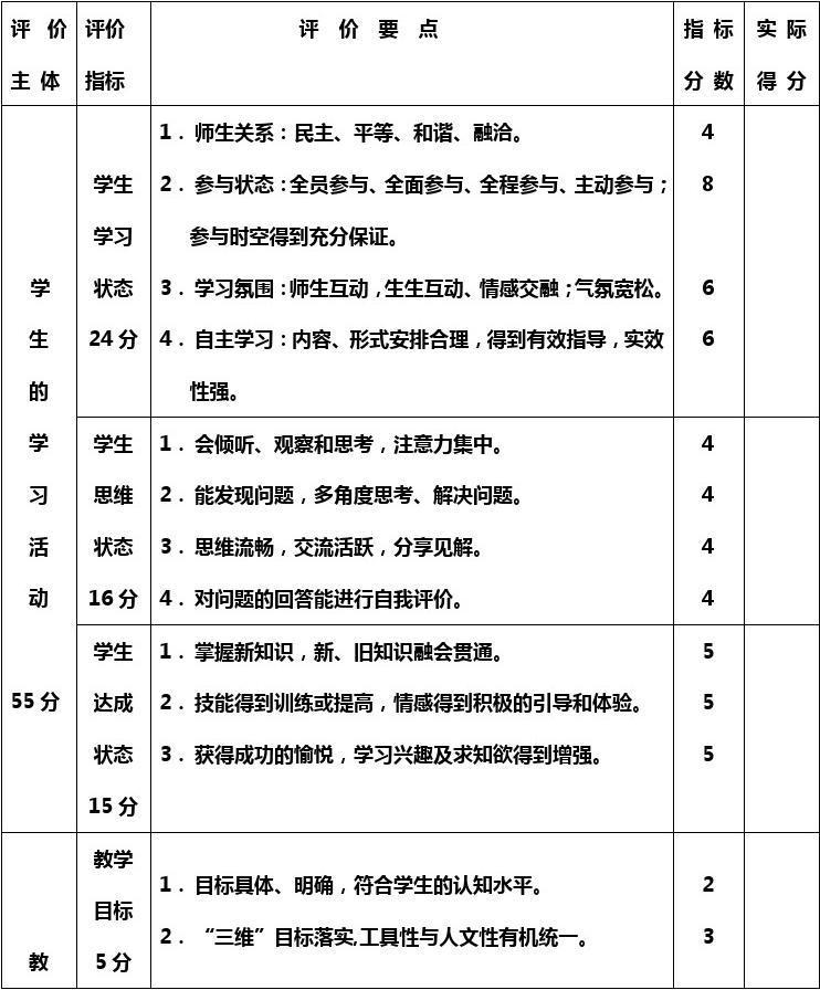【研修组】远程研修磨课活动总结与反思(二)