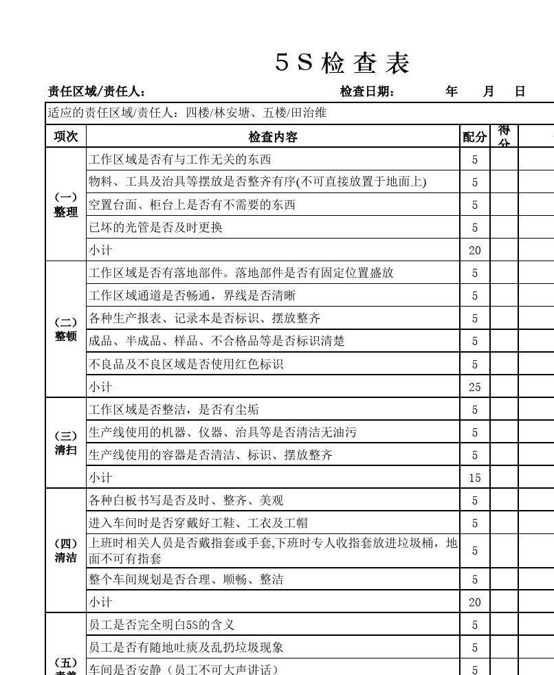 电子厂5S检查表