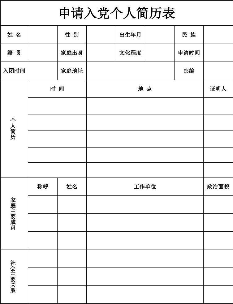 【介绍入党个人简历范文大全】