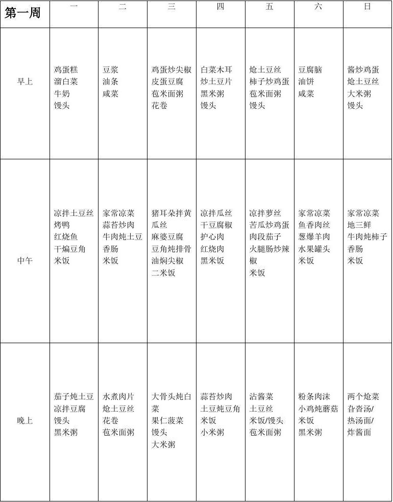 文档文档1_word腊肠在线阅读与下载_免费窍门川味部队家常菜做法菜谱图片