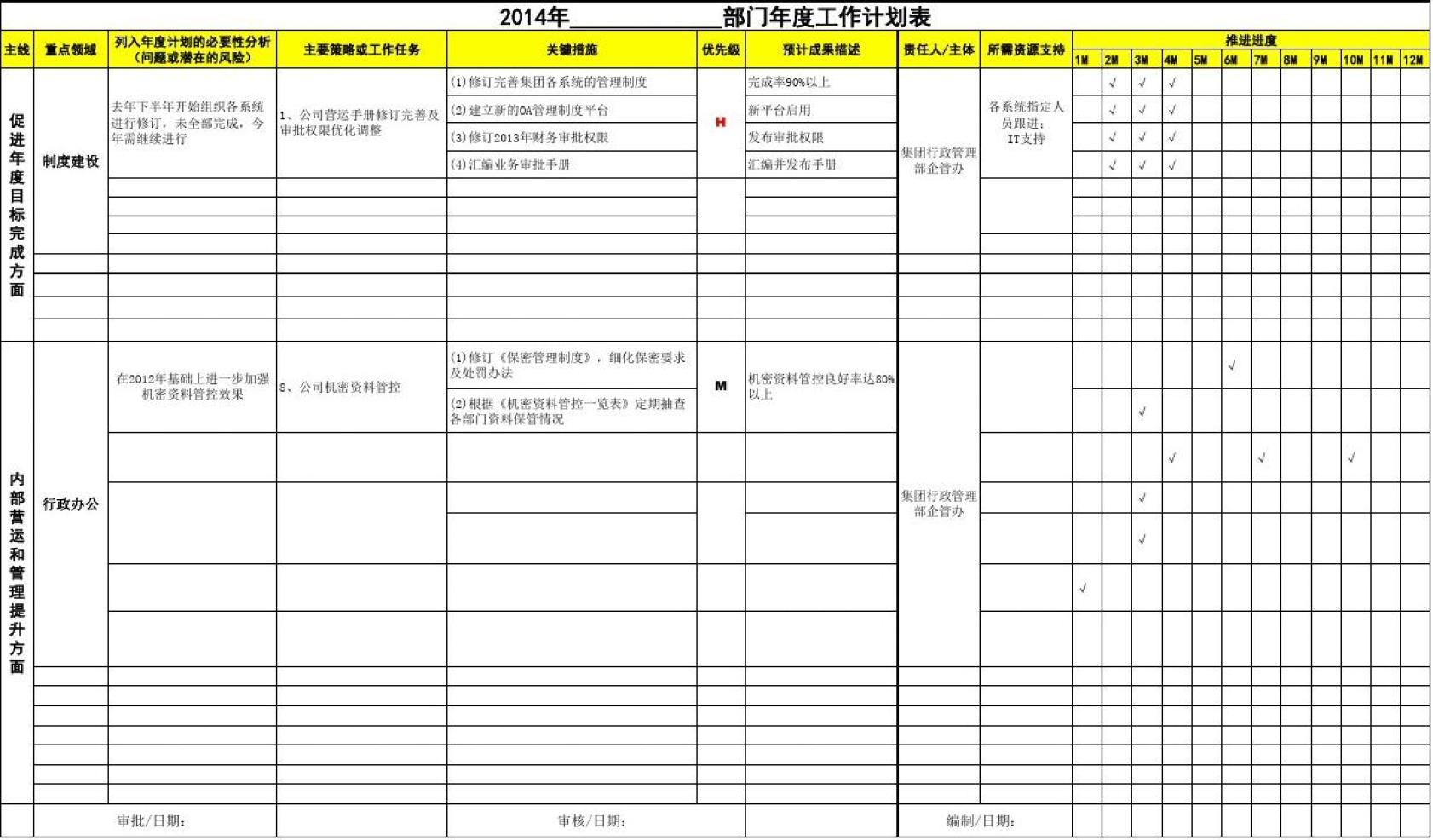 部门年度工作计划表模版