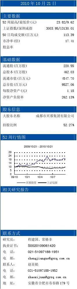 国元证券-兴蓉投资-000598-转型水务,外延内生发展并举-101021
