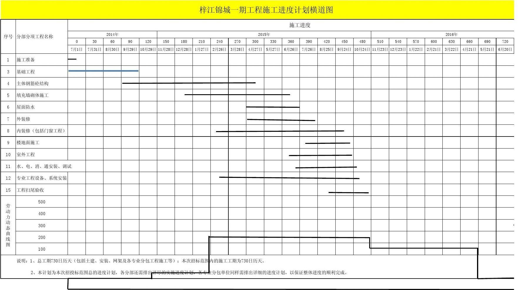 2014年日历表_工程施工进度计划横道图_word文档在线阅读与下载_文档网