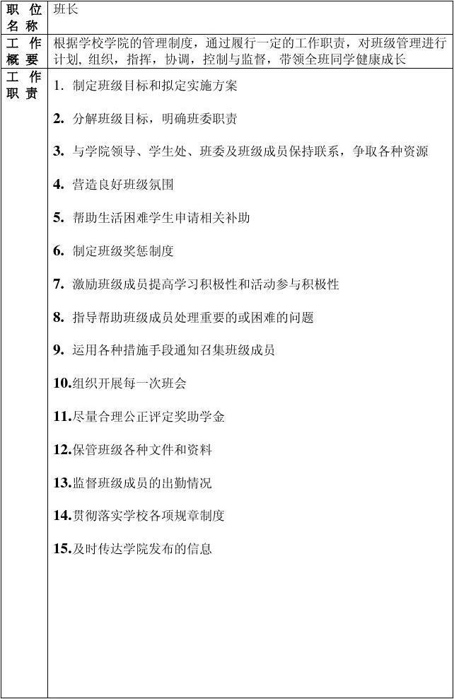 竞聘演讲稿范文_班长工作说明书_word文档在线阅读与下载_文档网