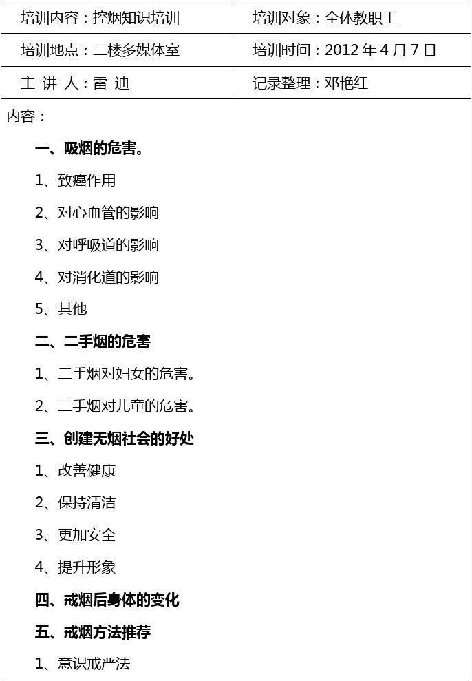 控烟考评奖惩记录表_控烟知识培训记录_文档下载