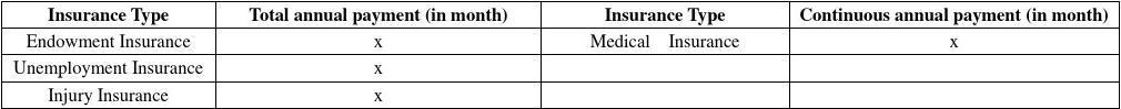 深圳市社会保险查询_深圳市社会保险参保证明英文版_word文档在线阅读与下载_无忧文档