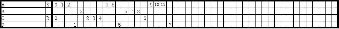 羽毛球比赛记分表