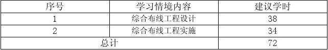 综合布线核心课程标准3-27