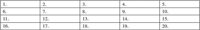 08管理学概论考试试卷A