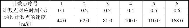 高中物理打点计时器常见典型类型