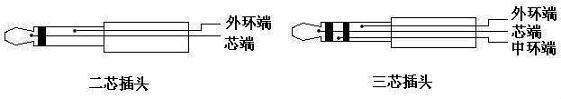 3.5毫米插座插头引脚图和接线图