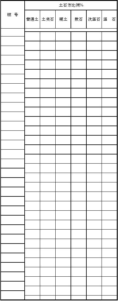 土石分类表