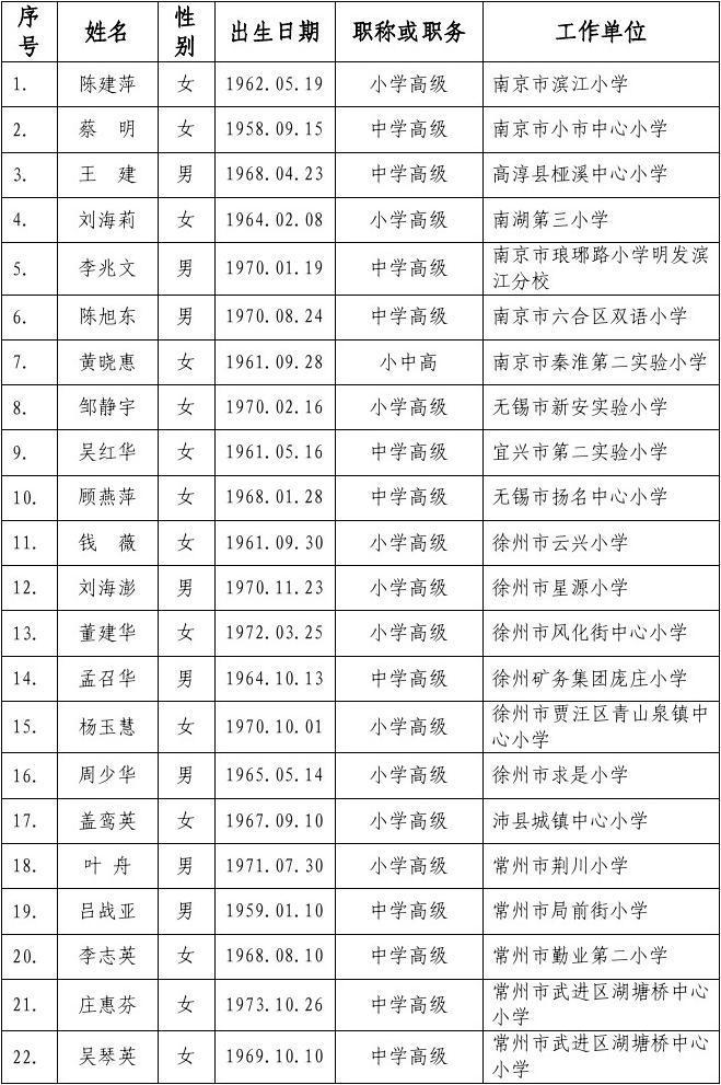 【高校教师国外短期进修】