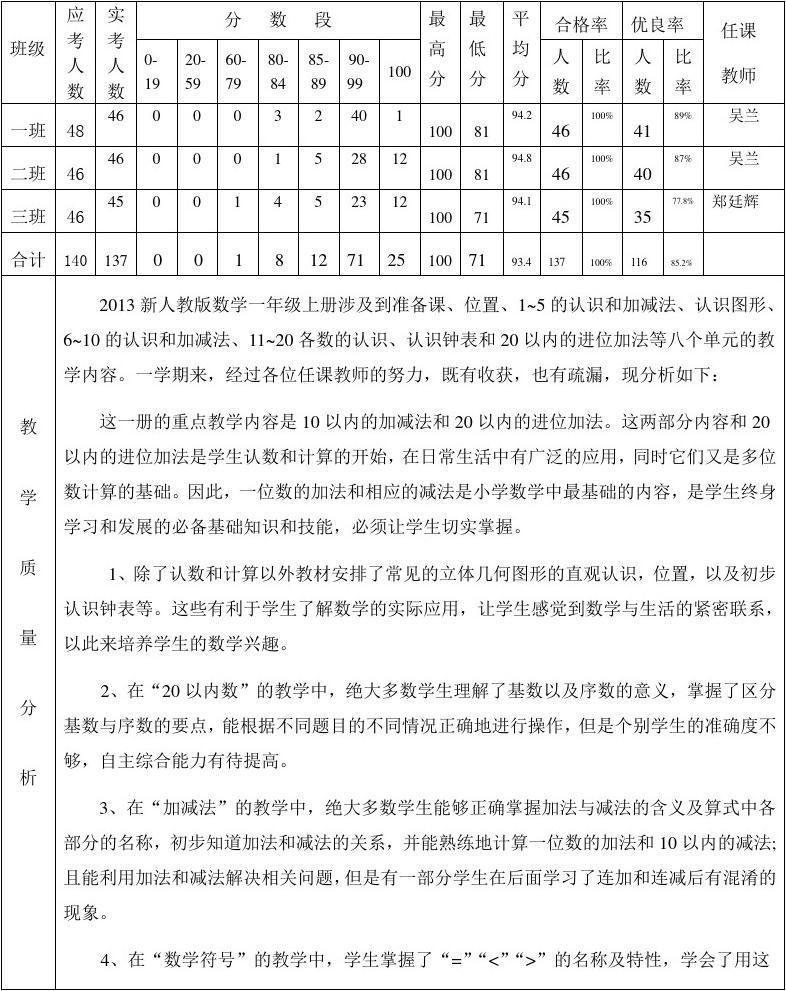 一小学数学教学年级v小学表_word文档在线阅读东胜东营质量图片