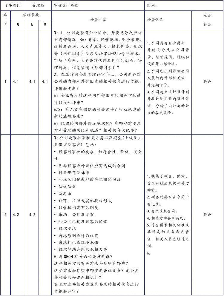 新版三合一体系内审检查表(2019年)