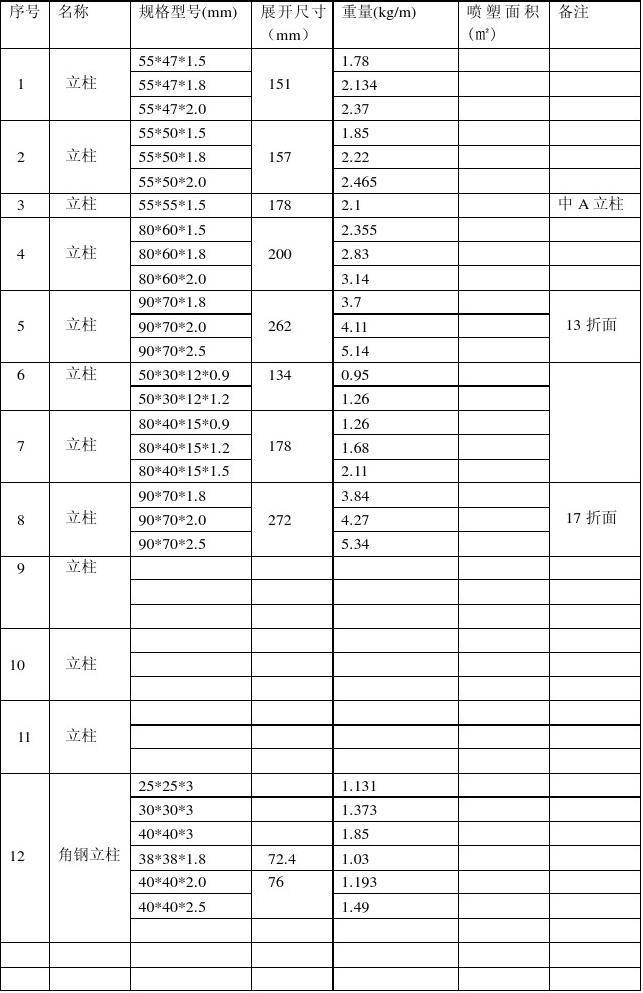 货架(立柱)技术参数表