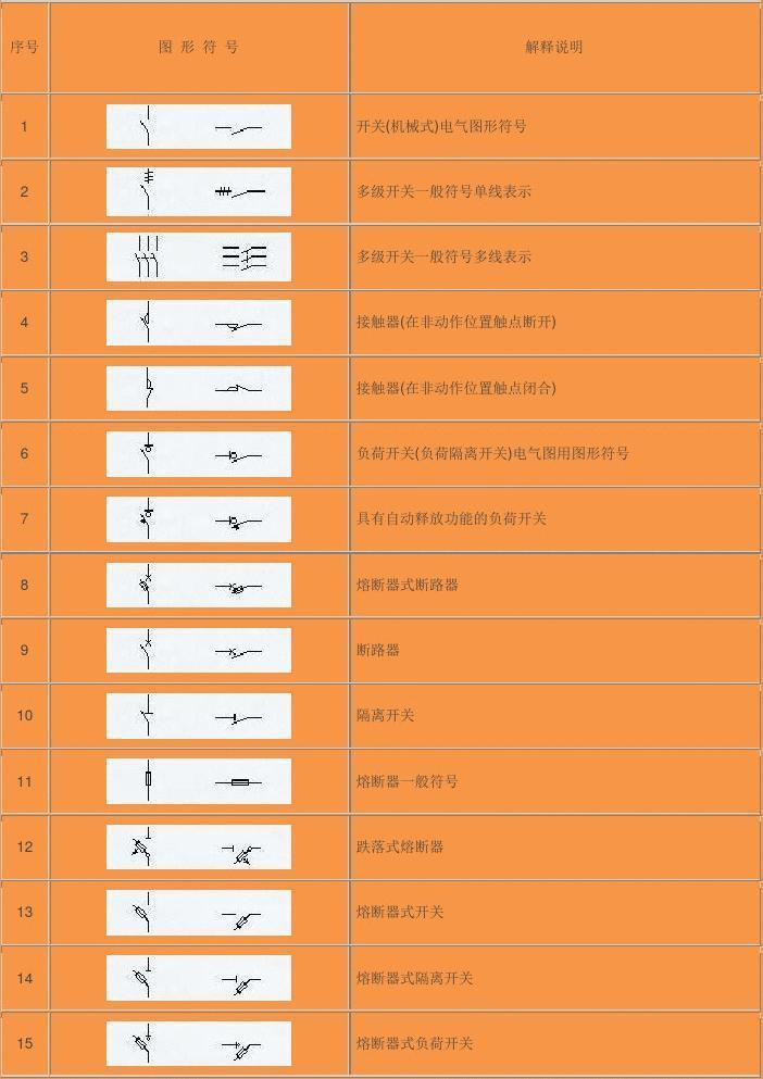 电工电气图形符号汇总