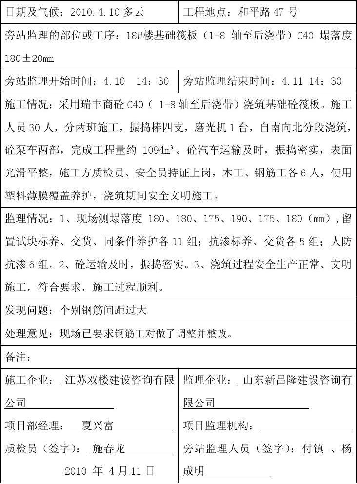 旁站监理记录表基础筏板(18#)10.4.10
