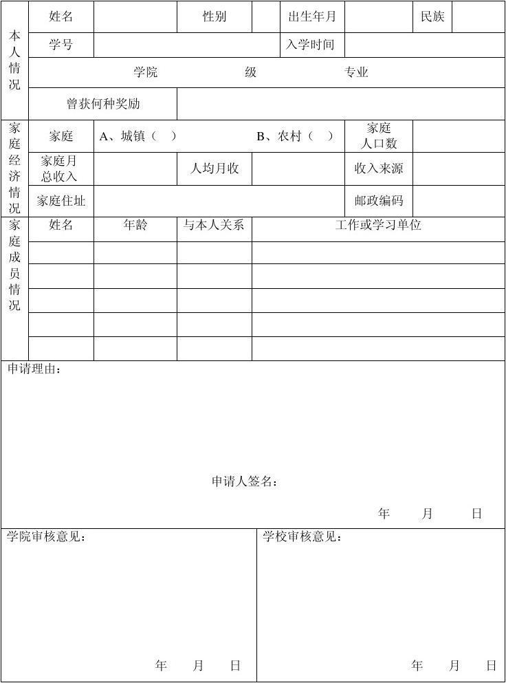 大庆启动大学生生源地信用助学贷款专科生每人每年申领限额8000元