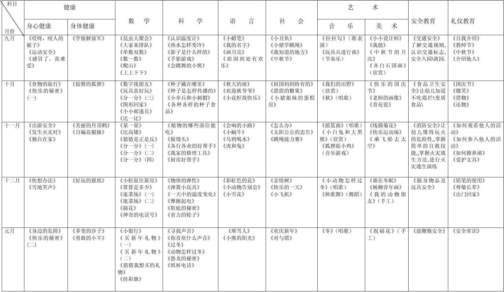 幼儿园中班月计划表_大班月教学计划_word文档在线阅读与下载_无忧文档