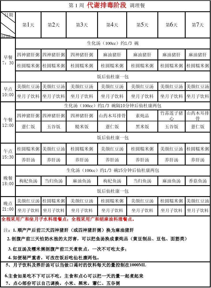 000菜谱台湾专业餐食谱_word文档在线阅读与的电蒸箱月子美的图片