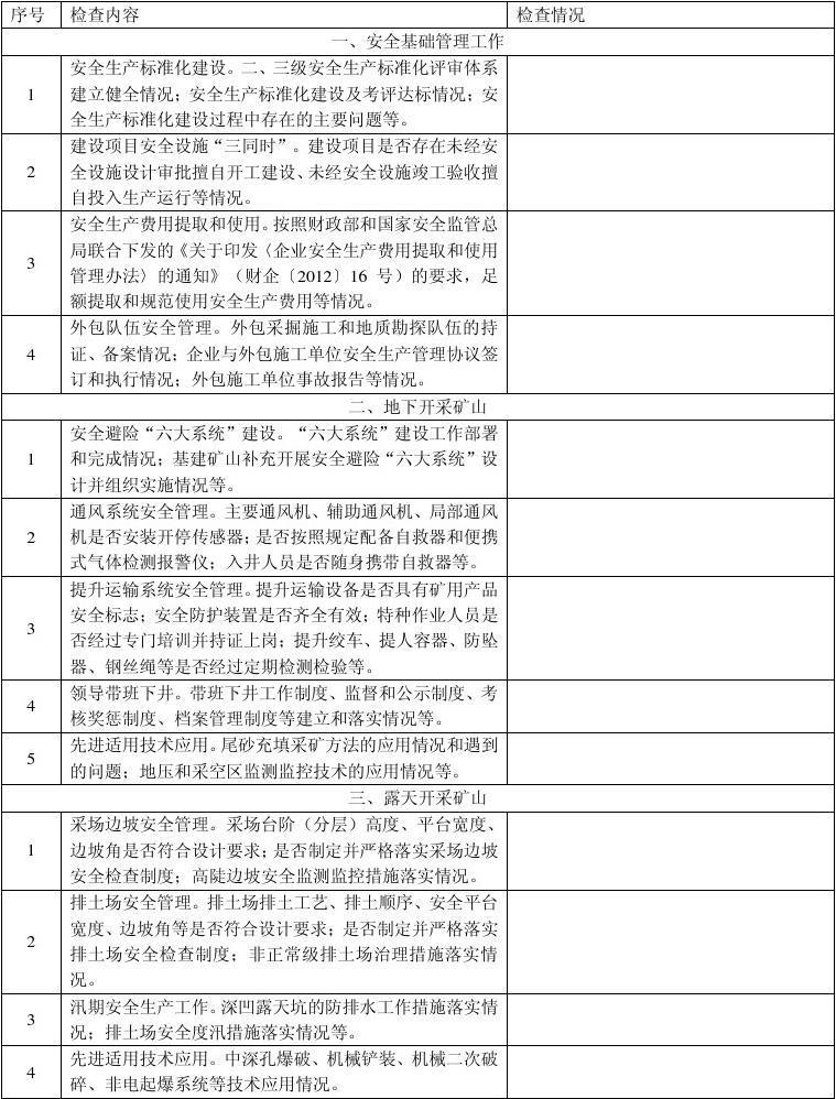 矿山安全生产专项检查表