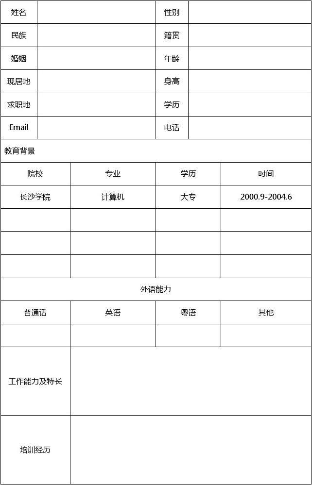 2012年大学生求职简历模板