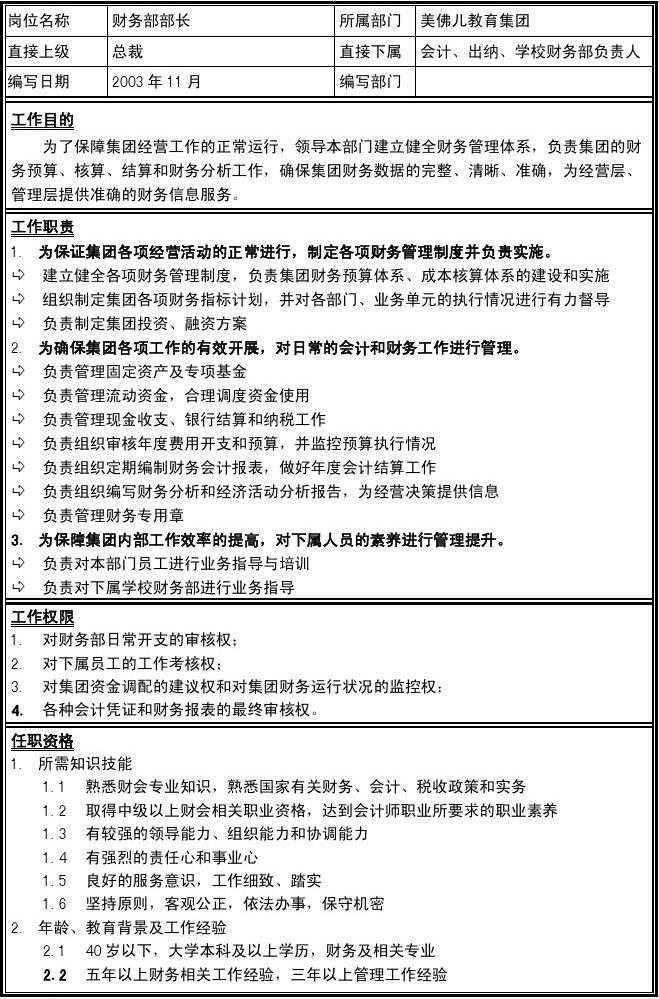 财务总监工作说明书_集团财务部部长岗位说明书_文档下载